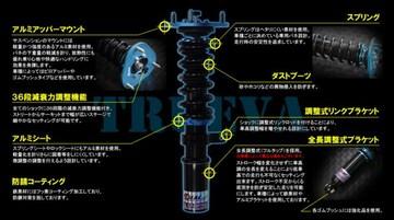 JZX110 マーク� トゥルーバ(Trueva) イデアル 車高調