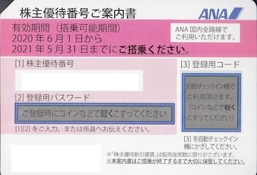 ANA株主優待券2枚売り。期限3年5月31日。