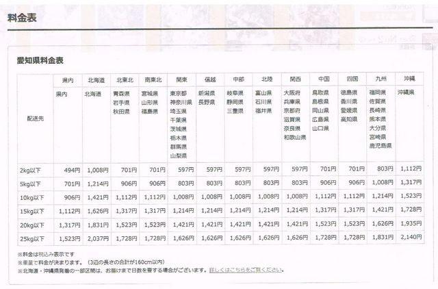 ☆彡前田敦子HIT`S2009 SPこみコンプリート113種類 < タレントグッズの