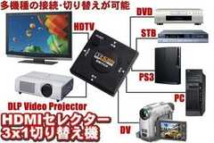 HDMI機器を手間要らず切り替え/3ポート HDMIセレクター
